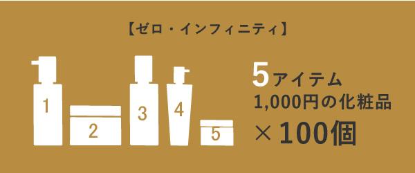 【ゼロ・インフィニティの場合】5アイテム1,000円の化粧品×100個で製造開発可能